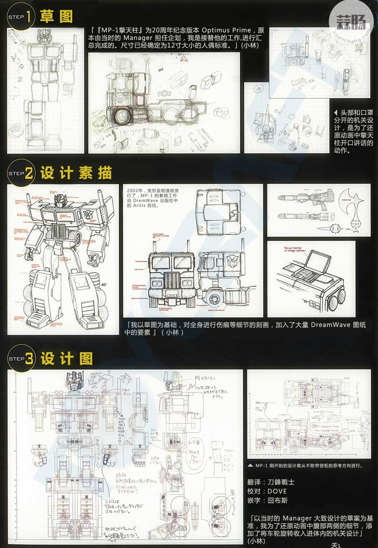 《变形金刚MasterPiece官方指南》中文翻译版分享 变形金刚 第2张