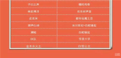 声优百强,为你倾听——中国国际动漫节倒计时20天 漫展 第7张