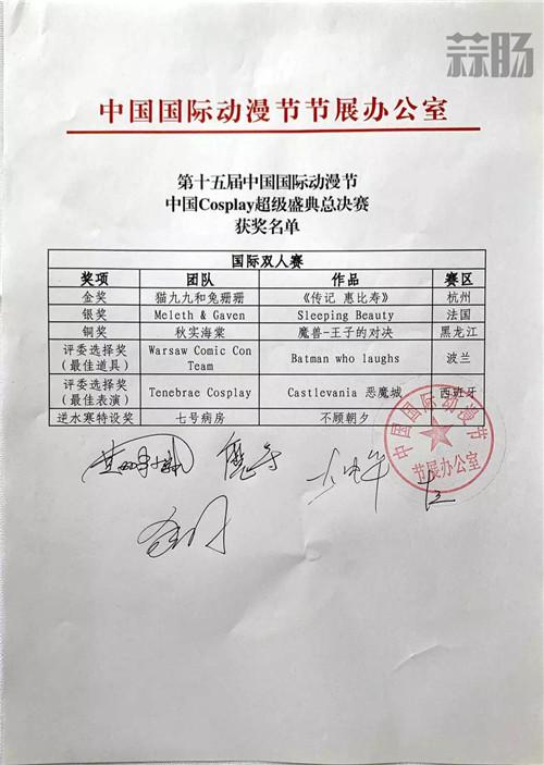 第十五届中国COSPLAY超级盛典总决赛获奖名单出炉 COSPLAY COS 2019中国国际动漫节 漫展 杭州国漫 2019 中国国际动漫节 漫展  第31张