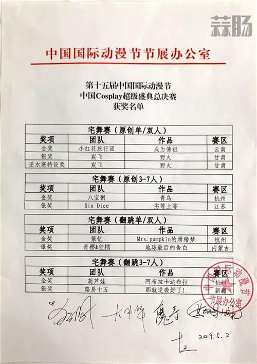 第十五届中国COSPLAY超级盛典总决赛获奖名单出炉 COSPLAY COS 2019中国国际动漫节 漫展 杭州国漫 2019 中国国际动漫节 漫展  第32张