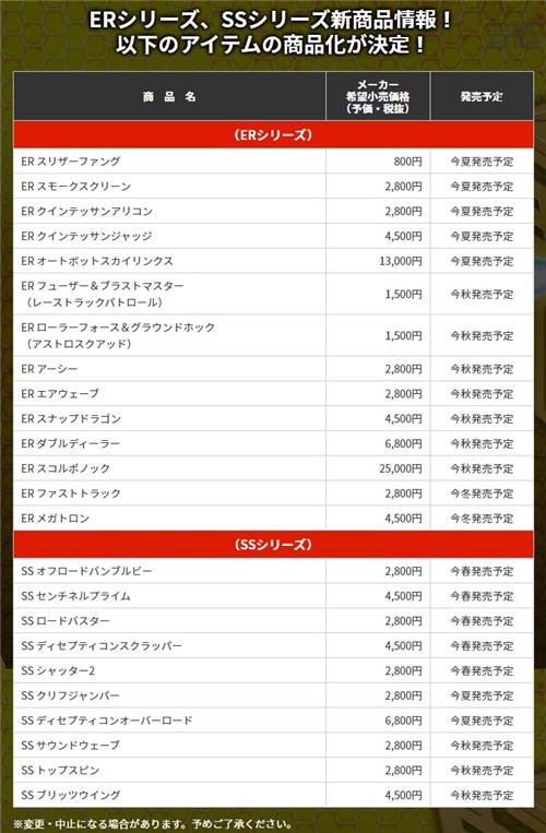 Takara Tomy公开地球崛起与工作室系列2020年玩具售价表 变形金刚 第3张