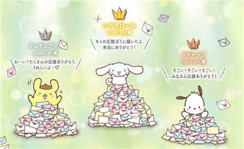 三丽鸥35届吉祥物人气票选:大耳狗夺冠